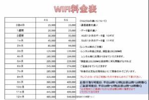 jsokorea Wi-Fiレンタル料金表